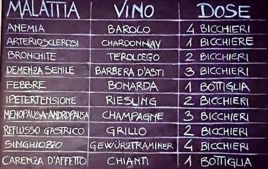 vino e medicina